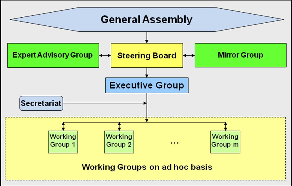 ETP platform structure